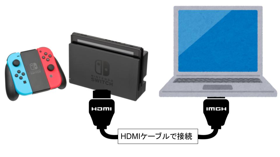 任天堂switchとPCを直接接続