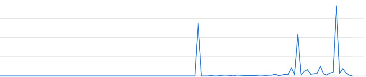ブログ収益