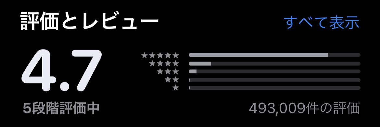 無料動画編集アプリ「InShoy」の評価